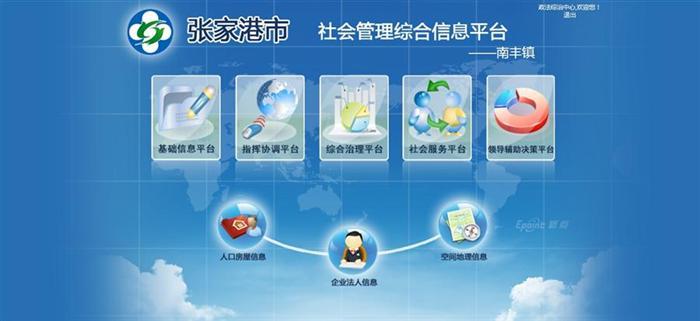 图4:张家港市社会管理综合信息平台